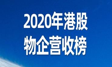 世茂服务夺2020年港股物企营收增幅第一