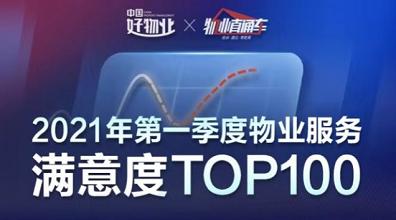 """世茂服务荣登一季度物业服务满意度TOP1,如何成为""""美好生活智造者""""?"""